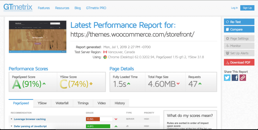 WooCommerce speed: Performance report of the Storefront Demo site on GTMetrix.